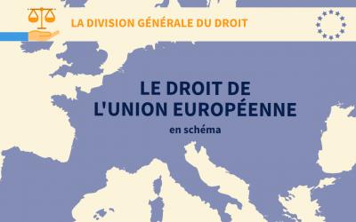 Le droit de l'Union européenne