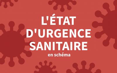 L'état d'urgence sanitaire