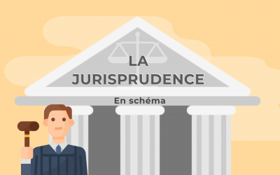 La jurisprudence
