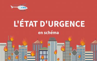 L'état d'urgence