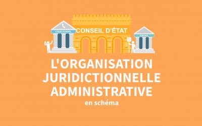 L'organisation juridictionnelle administrative
