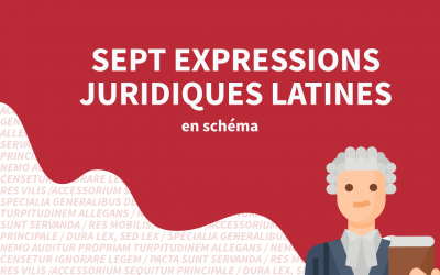 Sept expressions juridiques latines